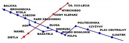 krakowska sieć metra planowana w latach 80-tych